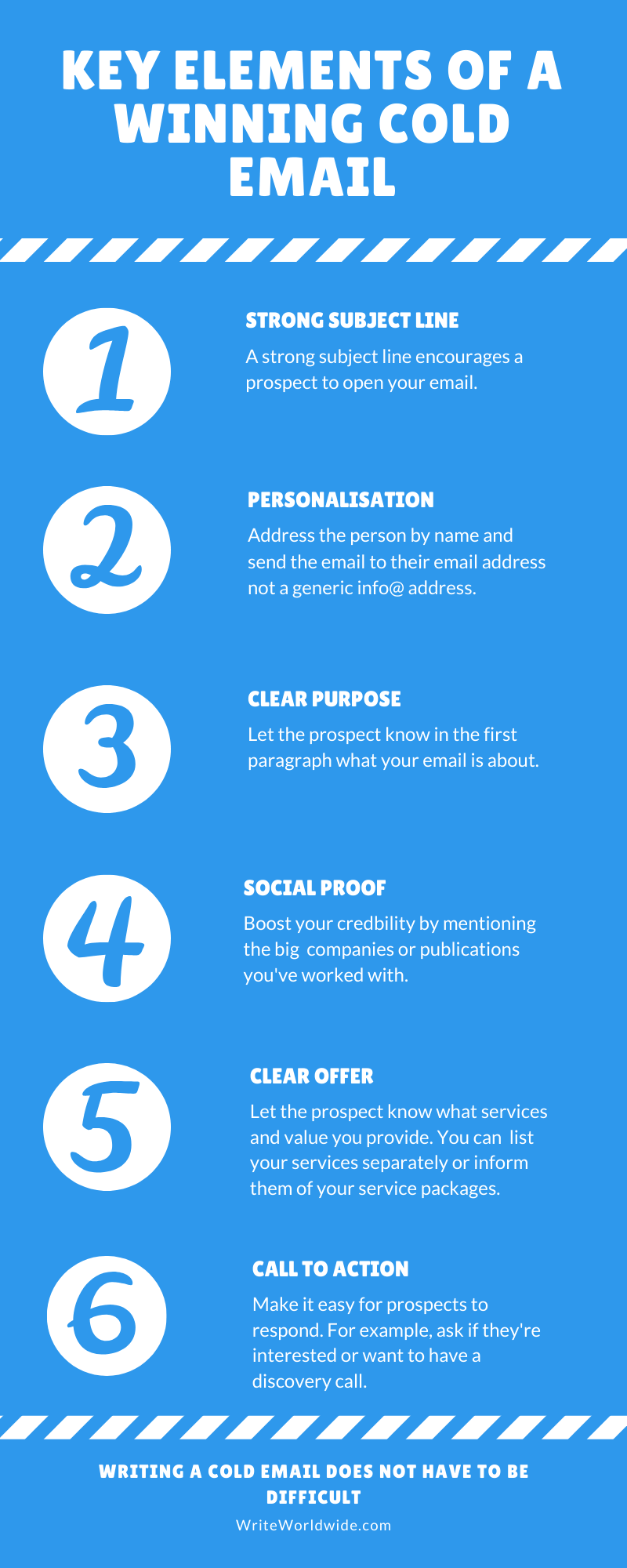 Key Elements of a Winning Cold Email Final Final